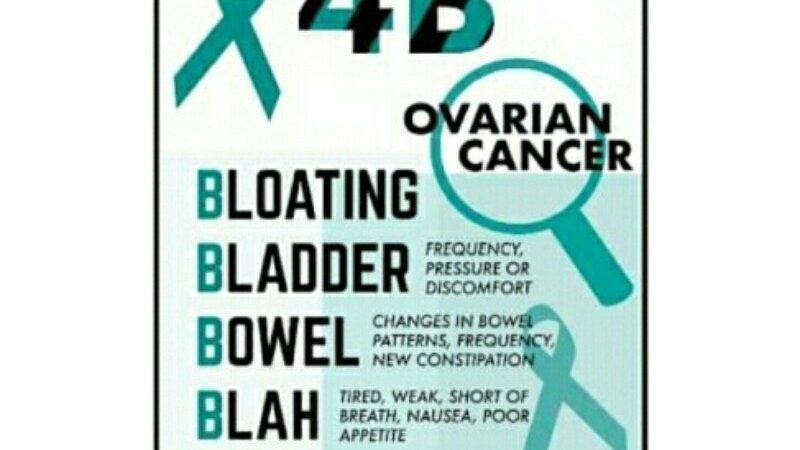 Petition Update Do You Know The Signs And Symptoms Of Ovarian Cancer Change Org