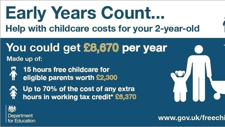 Free Nursery Places For Tax Paying