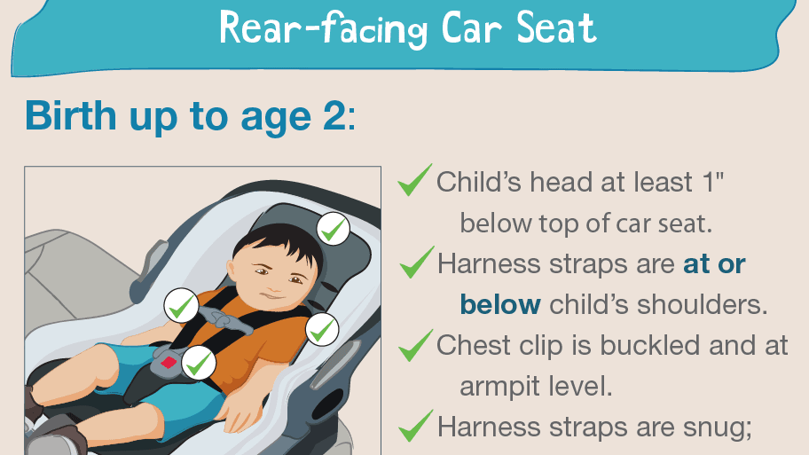 Petition Federal Mandate To Require All Children To Remain Rear Facing Until At Least 2 Years Old Change Org
