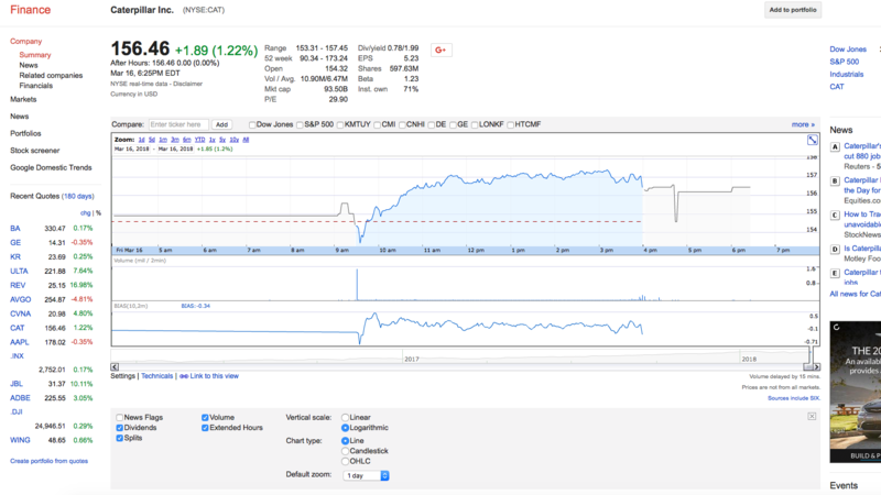 Petition bring back the old google finance change org