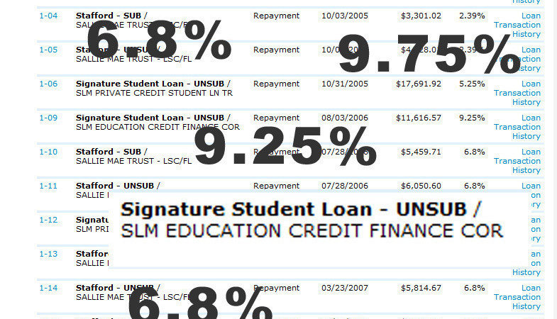 Consolidating student loans with sallie mae