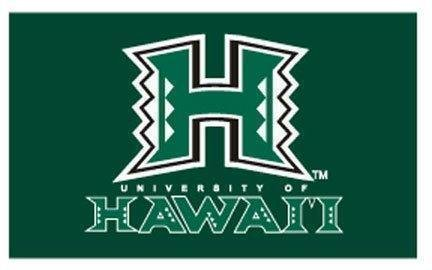 Petition · To the UH Board of Regents: Re-Open the search