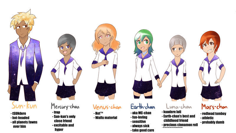 Have Earth Chan Picked Up By An Anime Studio
