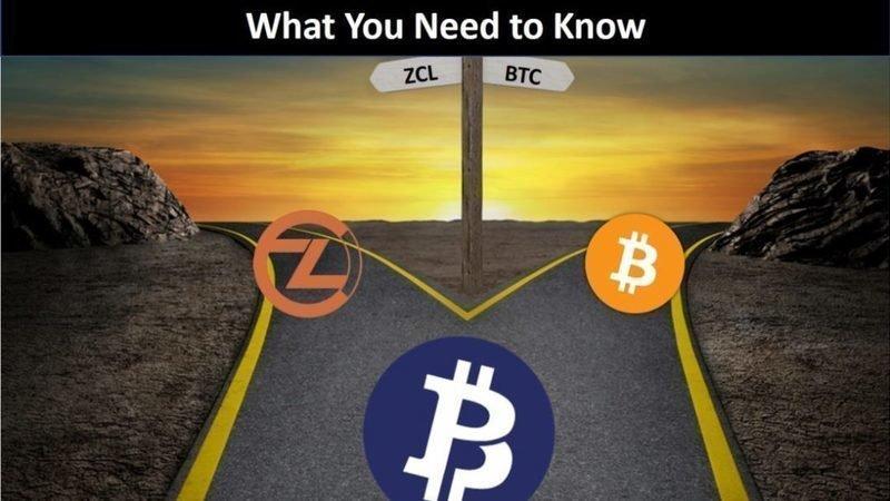 bittrex bitcoin private fork support welche binäre optionsseite ist die beste?