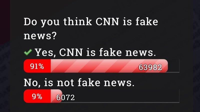 Image result for CNN bias towards Trump