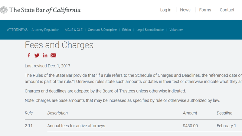 Petition · Eliminate inactive state bar dues · Change org