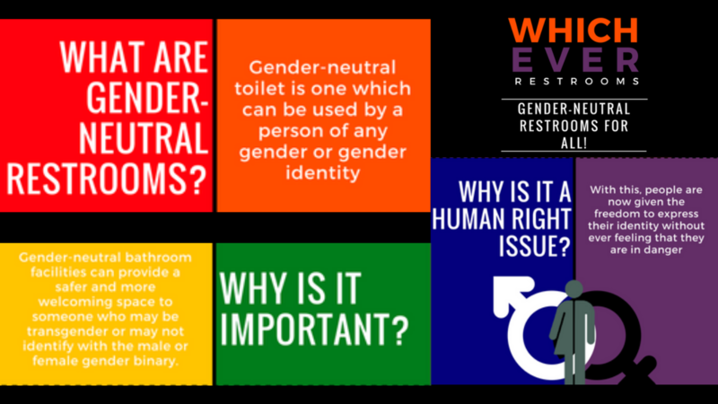 Petition Philippine National Police Whichever Bathrooms Changeorg - Why gender neutral bathrooms are important