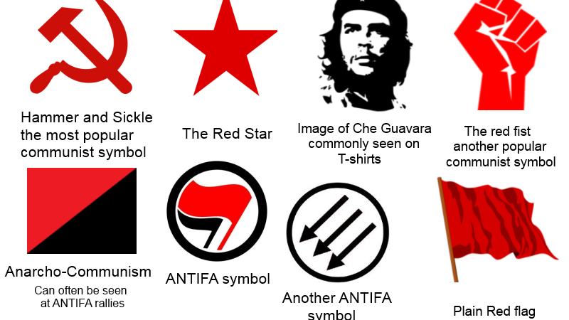 Petition Anti Defamation League Add Communist Symbols To The Anti