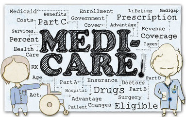 What does it mean to privatize medicare