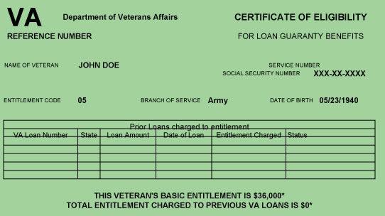 Petition Va Home Loans For Veterans Change Org