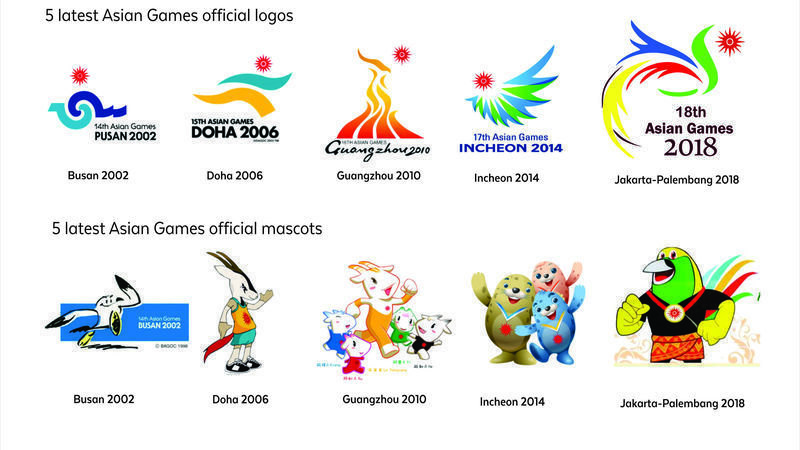 Image result for 2018 Asian Games in Indonesia