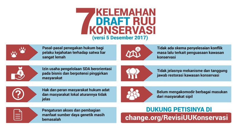 Petition update · Tiga tahun, 323 ribu dukungan · Change.org
