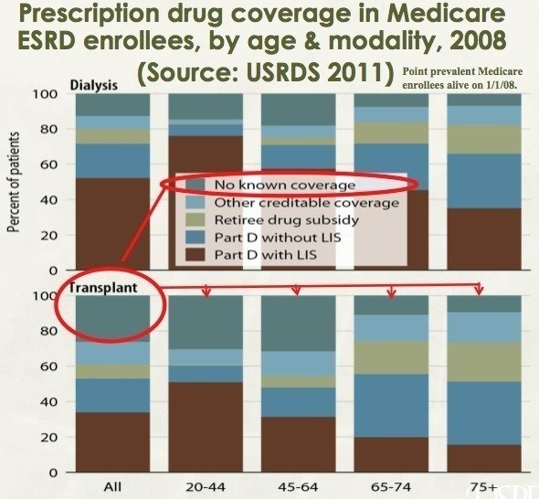 the medicare fraud in the united states Medicare fraud in the us, identify current policies and laws that foster medicare fraud, and to determine the financial impact of medicare fraud the methodology for this study was a.