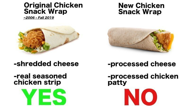 Petition Bring Back The Original Mcdonalds Chicken Snack Wrap Change Org