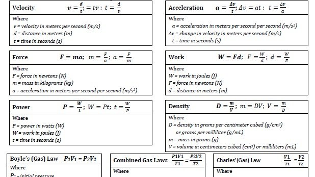 petition department of education bring back science formula