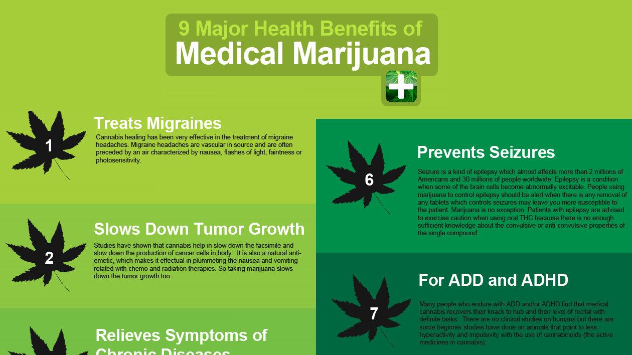 Could Medical Marijuana Treat Severe >> Topic Marijuana Change Org