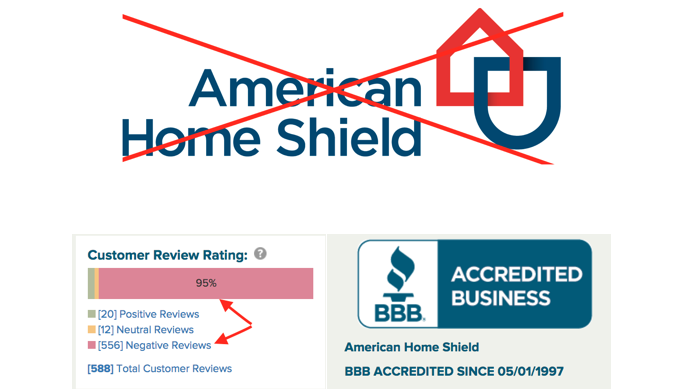 petition change the way american home shield treats american