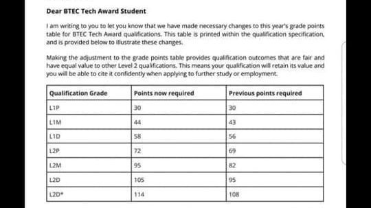 Petition · Reverse grade boundary changes for BTEC Tech