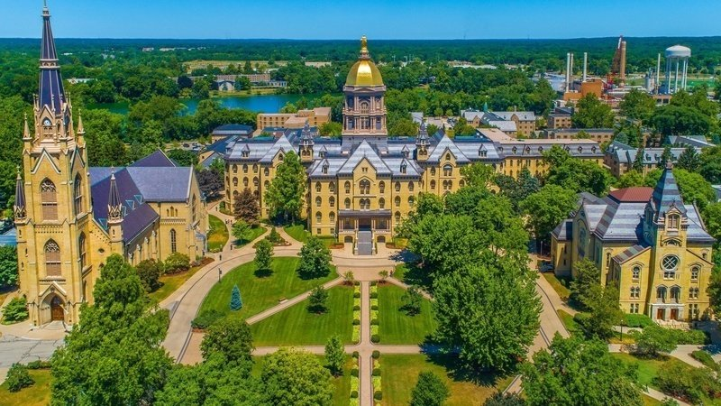 Petition · University of Notre Dame: Pass/ Fail Option for Notre ...