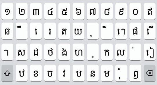 Petition · Please include Khmer (Cambodian) fonts and