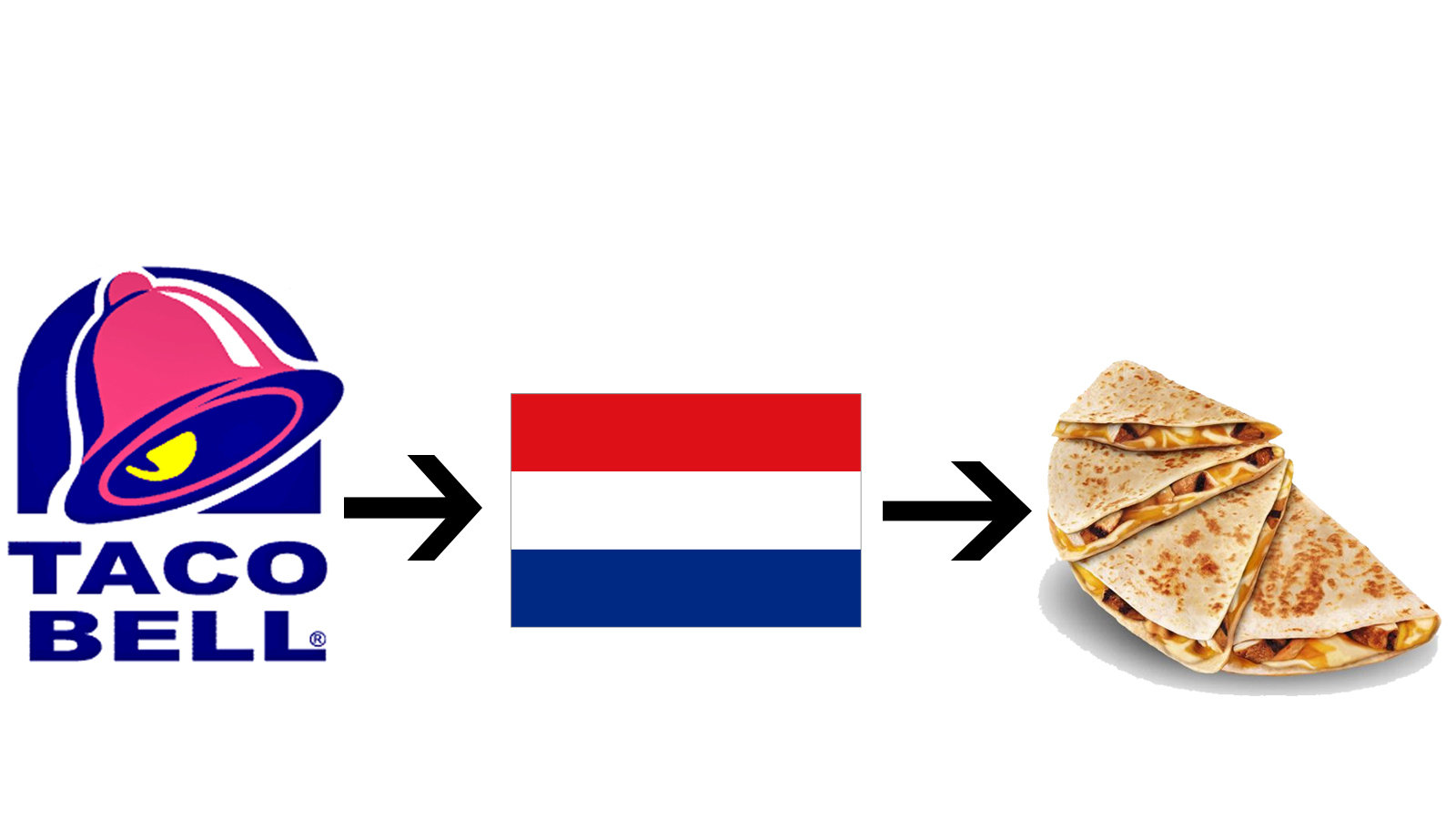 Petition · Taco Bell: please come to the Netherlands · Change.org