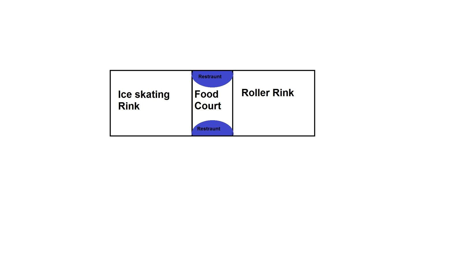 Roller skating rink lafayette in - Roller And Ice Skating Rink Titusville Fl