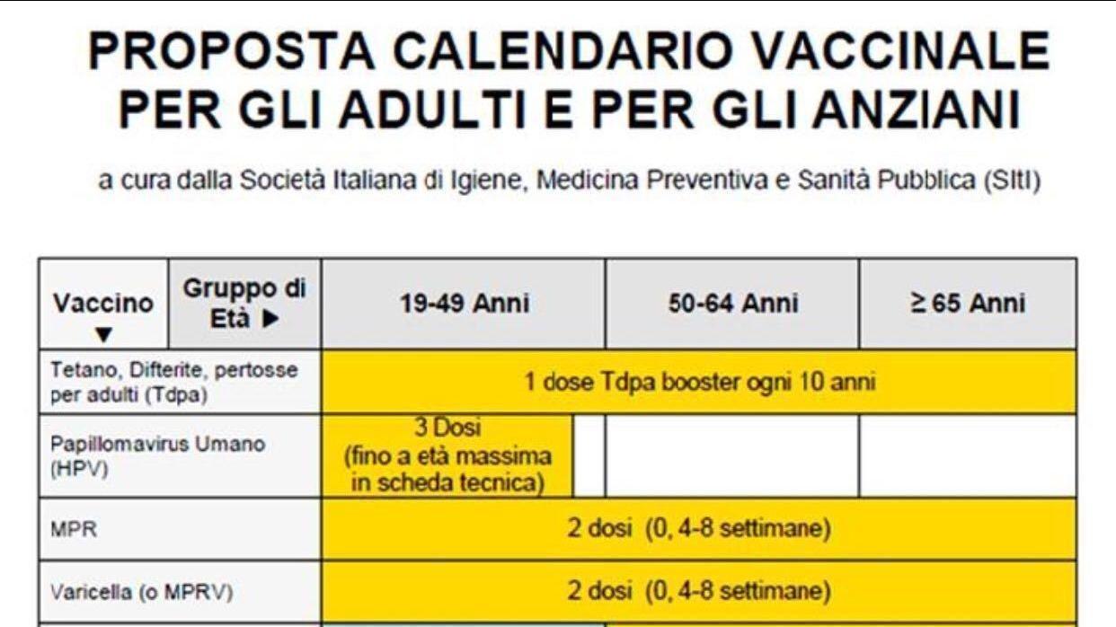 Calendario Vaccinale Italia.Petition Update Abolire L Obbligo Vaccinale Change Org