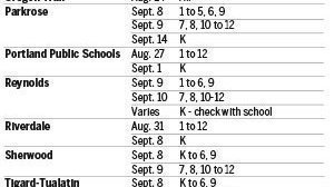 Pps Calendar.Petition Update Help Support Pps Starting School Year After Labor