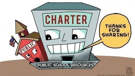 Petition  San Rafael Community Stop Ipso Charter SchoolS Petition