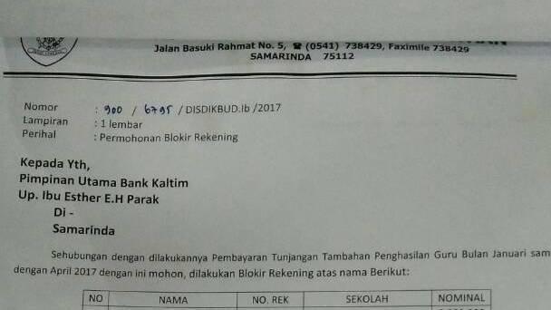 Petisi Pw Kammi Kaltim Kaltara Kecam Pemblokiran Rekening Guru