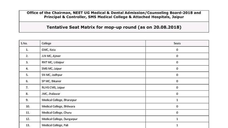 Petition · About cancellation of mop up round in RAJASTHAN neet ug