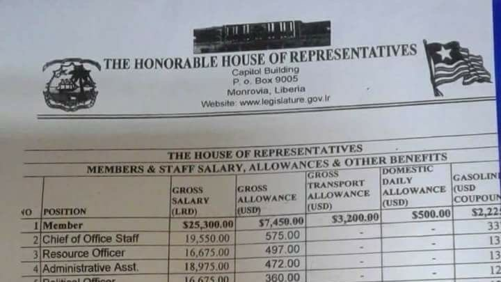 Petition liberians reduce allowances and salary by 25 form petition liberians reduce allowances and salary by 25 form members of the legislative branch of liberia change malvernweather Images