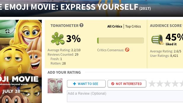 how to write a movie review igcse
