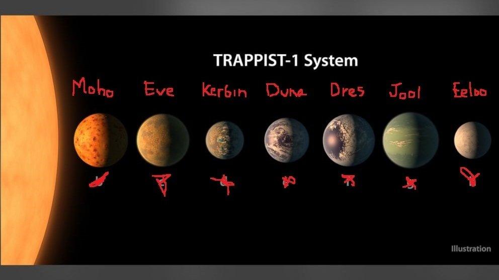 nasa space program names - photo #47