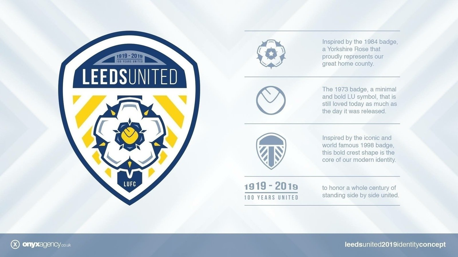 Petition Lufc Make This The New Leeds United Crest Logo By Onyx Agency Change Org