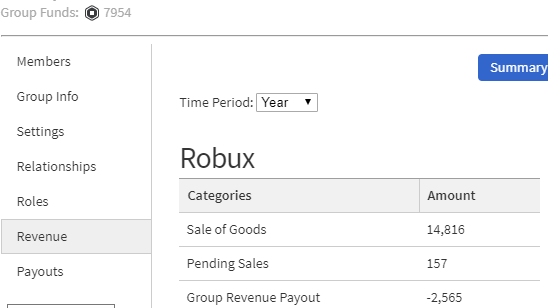 Petition Stop Roblox Marketplace Fees Change Org