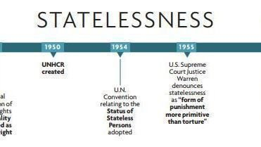 When Torture Becomes Normal >> Petition Childhood Statelessness Prisoner Should Be Declared