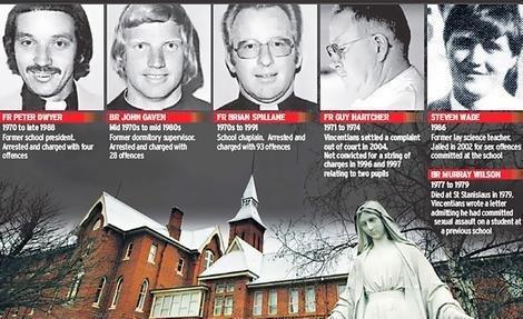 Pedophile Rings And The Catholic