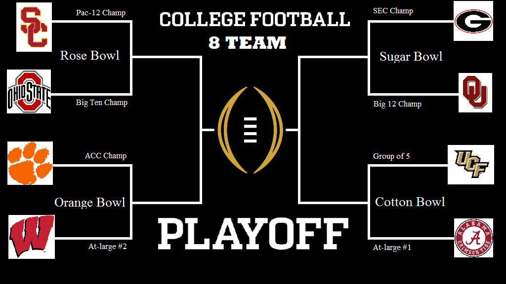 Cfb Bowl Games 2020.Petition Ncaa Change College Football Playoff To 8 Teams