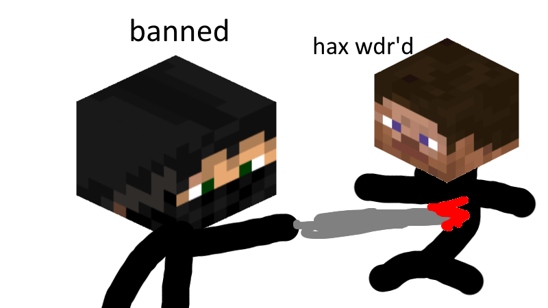 Petition · hypixel admins : hypixel admins stop abusing the players
