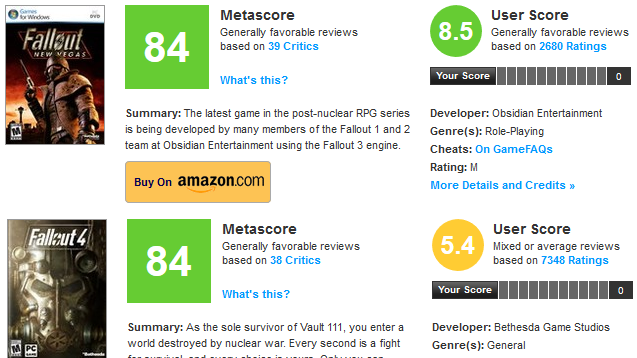 Petition · Change Fallout New Vegas' Metacritic score from