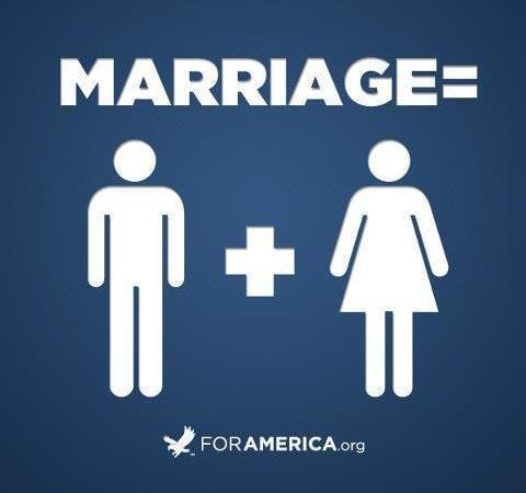 Marriage as a right