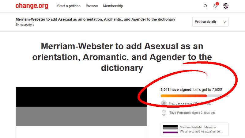 Aven asexual definition noun