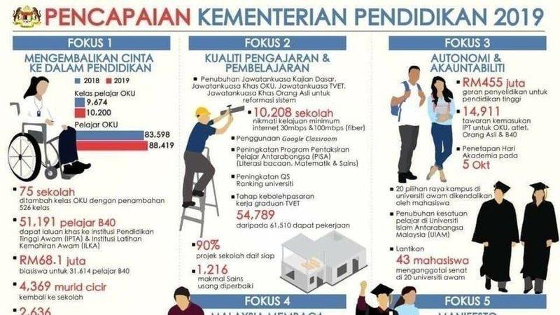 Petition Menggesa Tun Dr Mahathir Menolak Perletakan Jawatan Dr Maszlee Change Org