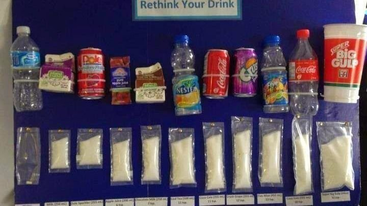 Petition · Public Schools of Brookline MA: Offer only healthy beverage  choices in Brookline's K-8 schools! · Change.org