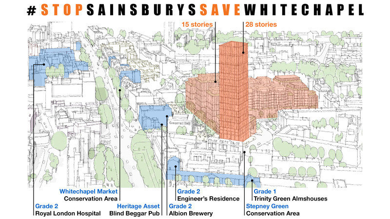 STOP SAINSBURYu0027S SAVE WHITECHAPEL  sc 1 st  Change.org & Petition · Tower Hamlets Development Committee: STOP SAINSBURYu0027S ...