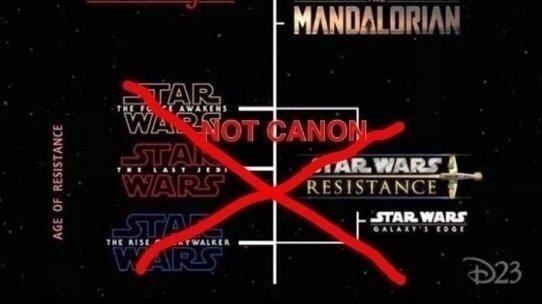 Petition Make The Sequel Trilogy Non Canon Change Org